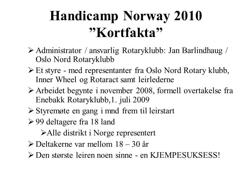 Handicamp Norway 2010 Kortfakta  Administrator / ansvarlig Rotaryklubb: Jan Barlindhaug / Oslo Nord Rotaryklubb  Et styre - med representanter fra Oslo Nord Rotary klubb, Inner Wheel og Rotaract samt leirlederne  Arbeidet begynte i november 2008, formell overtakelse fra Enebakk Rotaryklubb,1.