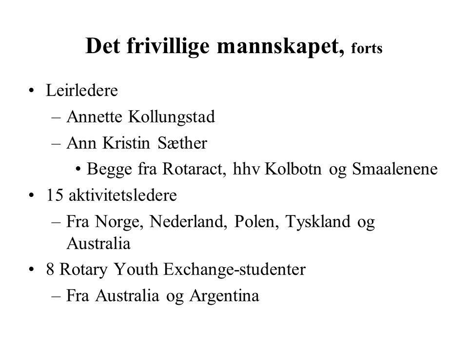 Det frivillige mannskapet, forts Leirledere –Annette Kollungstad –Ann Kristin Sæther Begge fra Rotaract, hhv Kolbotn og Smaalenene 15 aktivitetsledere
