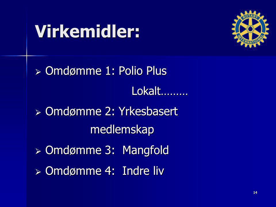 Virkemidler:  Omdømme 1: Polio Plus Lokalt………  Omdømme 2: Yrkesbasert medlemskap  Omdømme 3: Mangfold  Omdømme 4: Indre liv 14