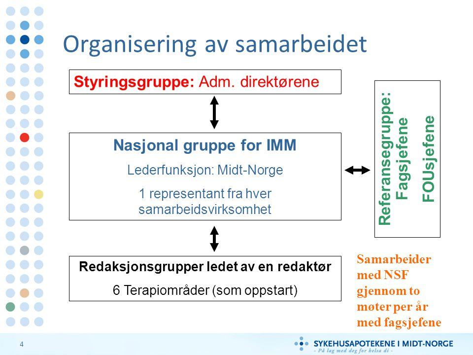 4 Organisering av samarbeidet Styringsgruppe: Adm. direktørene Nasjonal gruppe for IMM Lederfunksjon: Midt-Norge 1 representant fra hver samarbeidsvir