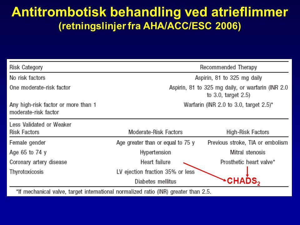 Antitrombotisk behandling ved atrieflimmer (retningslinjer fra AHA/ACC/ESC 2006) CHADS 2