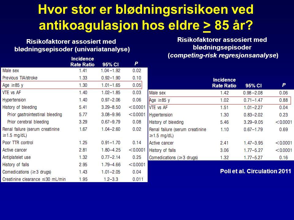 Incidence Rate Ratio 95% CI P Incidence Rate Ratio 95% CI P Risikofaktorer assosiert med blødningsepisoder (univariatanalyse) Risikofaktorer assosiert med blødningsepisoder (competing-risk regresjonsanalyse) Hvor stor er blødningsrisikoen ved antikoagulasjon hos eldre > 85 år.