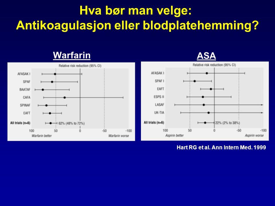 Hva bør man velge: Antikoagulasjon eller blodplatehemming? Warfarin ASA Hart RG et al. Ann Intern Med. 1999