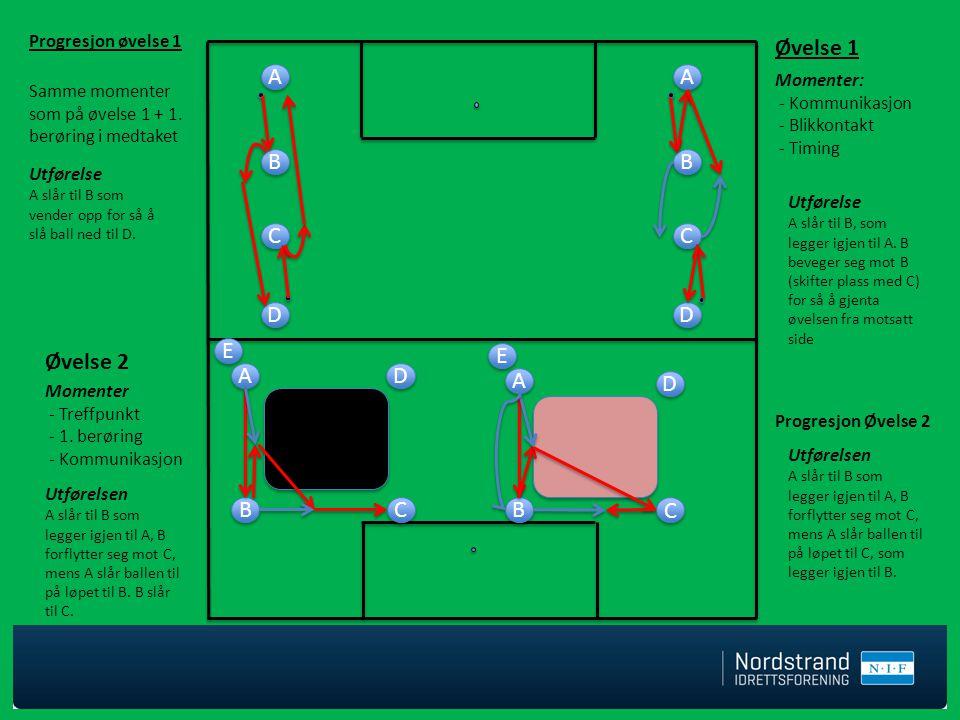 D D C C C C B B D D A A B B A A Øvelse 1 Momenter: - Kommunikasjon - Blikkontakt - Timing Progresjon øvelse 1 Samme momenter som på øvelse 1 + 1. berø