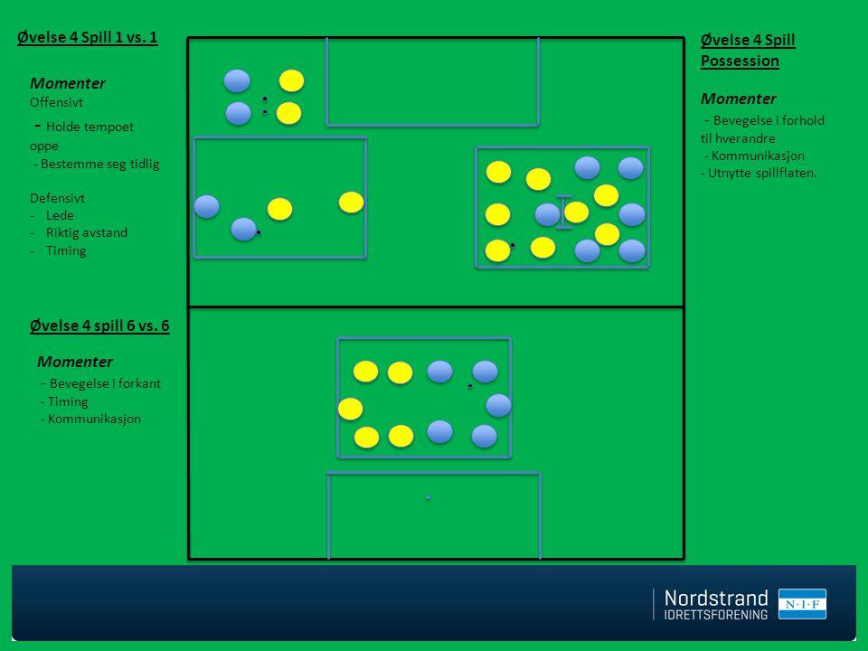 Øvelse 4 Spill Possession Øvelse 4 Spill 1 vs. 1 Øvelse 4 spill 6 vs. 6 Momenter Offensivt - Holde tempoet oppe - Bestemme seg tidlig Defensivt -Lede
