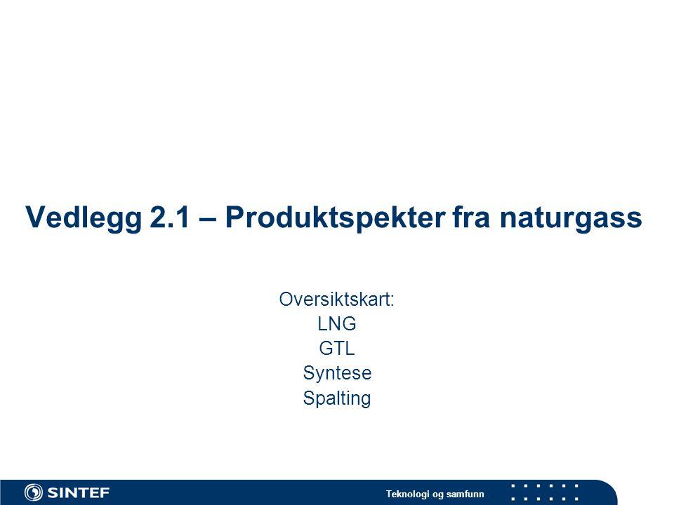 Teknologi og samfunn Vedlegg 2.1 – Produktspekter fra naturgass Oversiktskart: LNG GTL Syntese Spalting