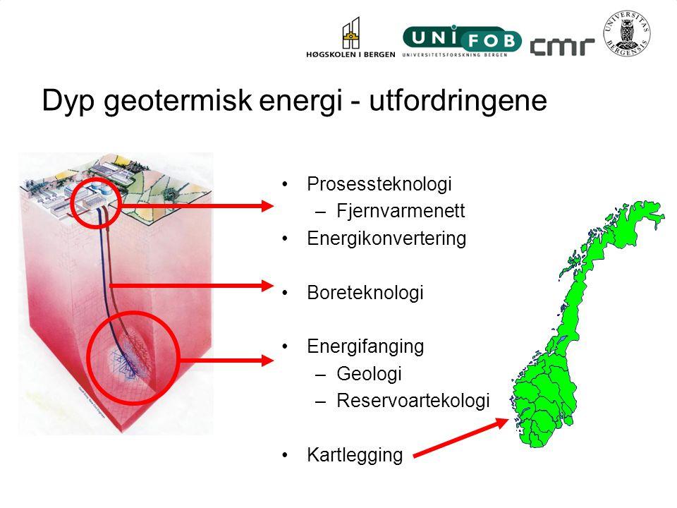 Dyp geotermisk energi - utfordringene Prosessteknologi –Fjernvarmenett Energikonvertering Boreteknologi Energifanging –Geologi –Reservoartekologi Kartlegging