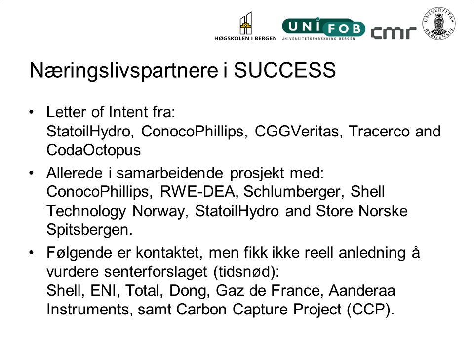 Næringslivspartnere i SUCCESS Letter of Intent fra: StatoilHydro, ConocoPhillips, CGGVeritas, Tracerco and CodaOctopus Allerede i samarbeidende prosjekt med: ConocoPhillips, RWE-DEA, Schlumberger, Shell Technology Norway, StatoilHydro and Store Norske Spitsbergen.
