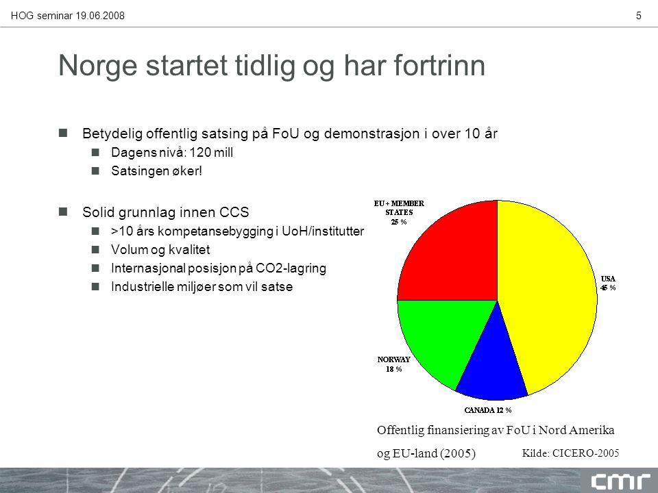 HOG seminar 19.06.20085 Norge startet tidlig og har fortrinn nBetydelig offentlig satsing på FoU og demonstrasjon i over 10 år nDagens nivå: 120 mill