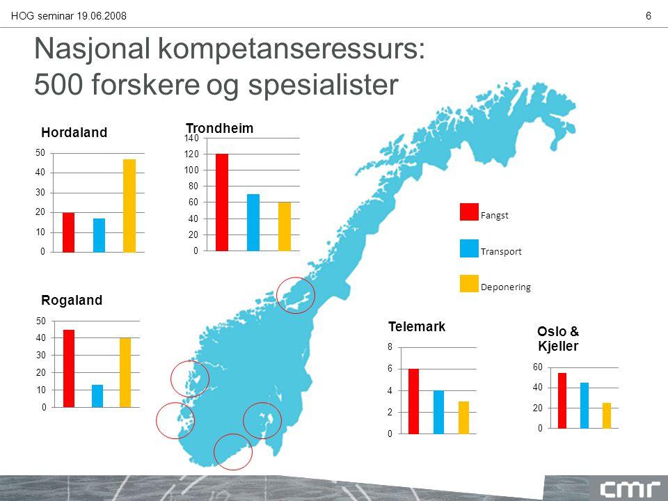 HOG seminar 19.06.20086 Nasjonal kompetanseressurs: 500 forskere og spesialister Fangst Transport Deponering