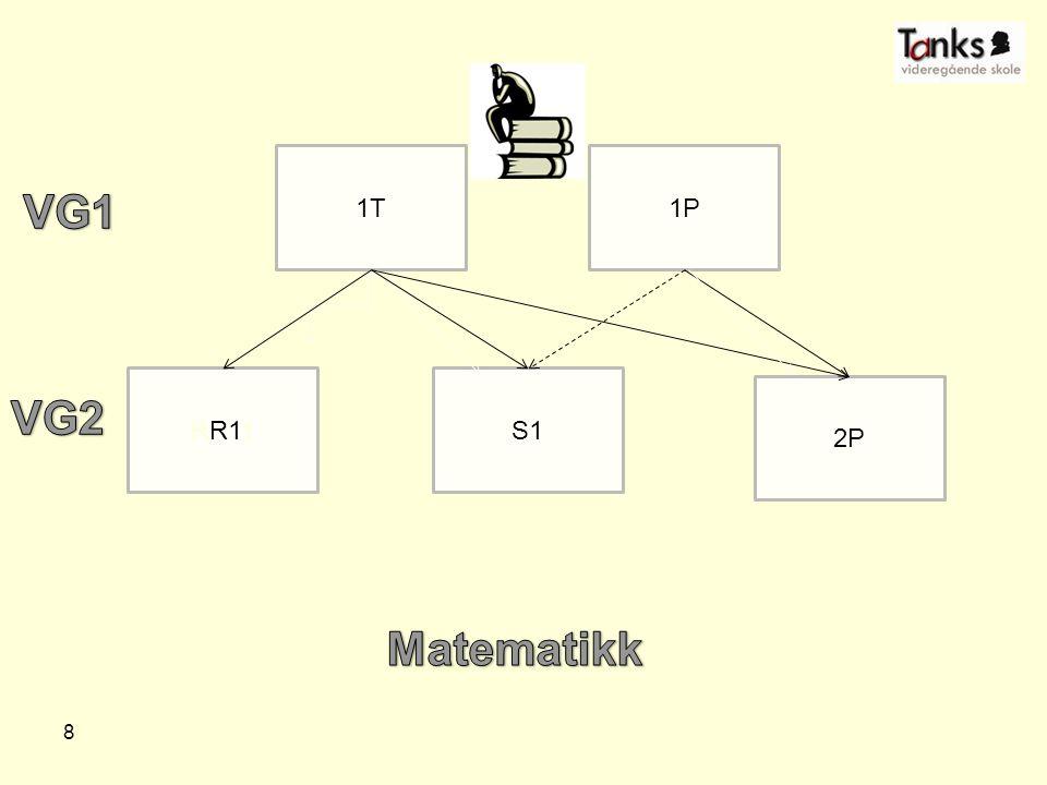9 Tidsplan for matematikkvalget Torsdag 30/8 Obligatorisk test Valg av 1P/1T gjøres innen tirsdag 11.