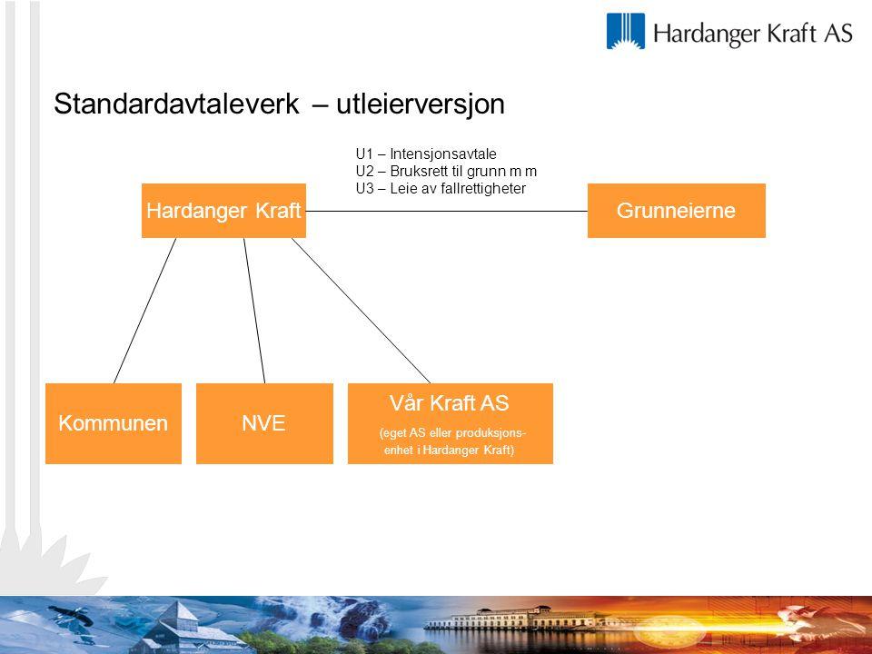 Standardavtaleverk – utleierversjon Hardanger KraftGrunneierne Vår Kraft AS (eget AS eller produksjons- enhet i Hardanger Kraft) Kommunen U1 – Intensj