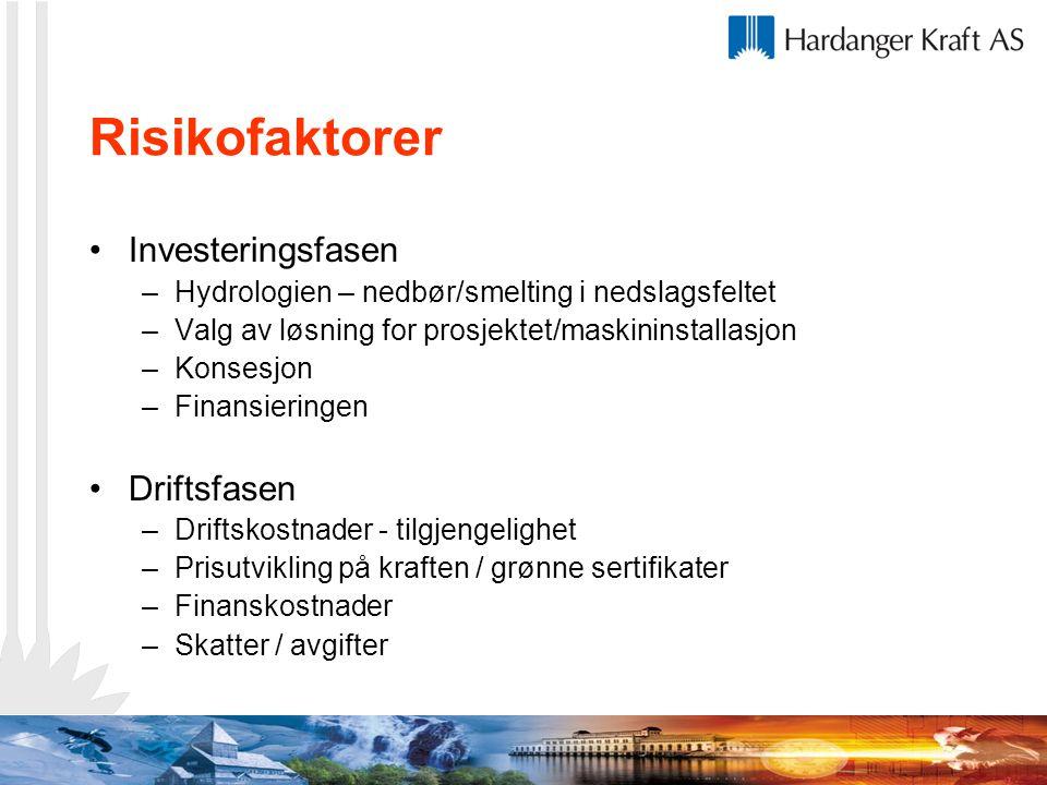 Risikofaktorer Investeringsfasen –Hydrologien – nedbør/smelting i nedslagsfeltet –Valg av løsning for prosjektet/maskininstallasjon –Konsesjon –Finans