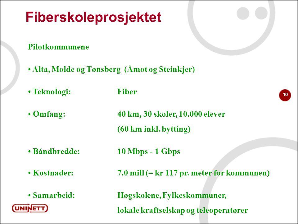 10 Fiberskoleprosjektet Pilotkommunene Alta, Molde og Tønsberg (Åmot og Steinkjer) Teknologi: Fiber Omfang: 40 km, 30 skoler, 10.000 elever (60 km inkl.