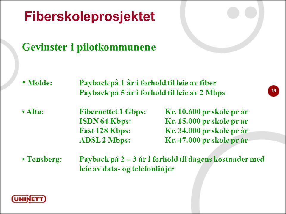 14 Fiberskoleprosjektet Gevinster i pilotkommunene Molde: Payback på 1 år i forhold til leie av fiber Payback på 5 år i forhold til leie av 2 Mbps Alta:Fibernettet 1 Gbps: Kr.