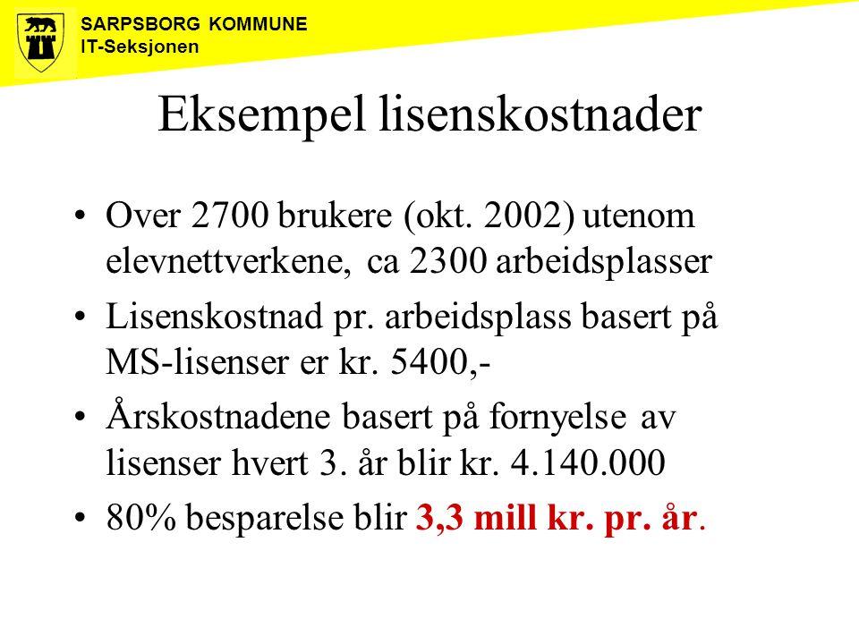Eksempel lisenskostnader Over 2700 brukere (okt. 2002) utenom elevnettverkene, ca 2300 arbeidsplasser Lisenskostnad pr. arbeidsplass basert på MS-lise