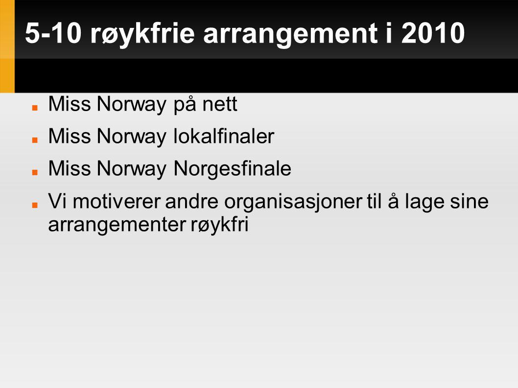 5-10 røykfrie arrangement i 2010 Miss Norway på nett Miss Norway lokalfinaler Miss Norway Norgesfinale Vi motiverer andre organisasjoner til å lage sine arrangementer røykfri