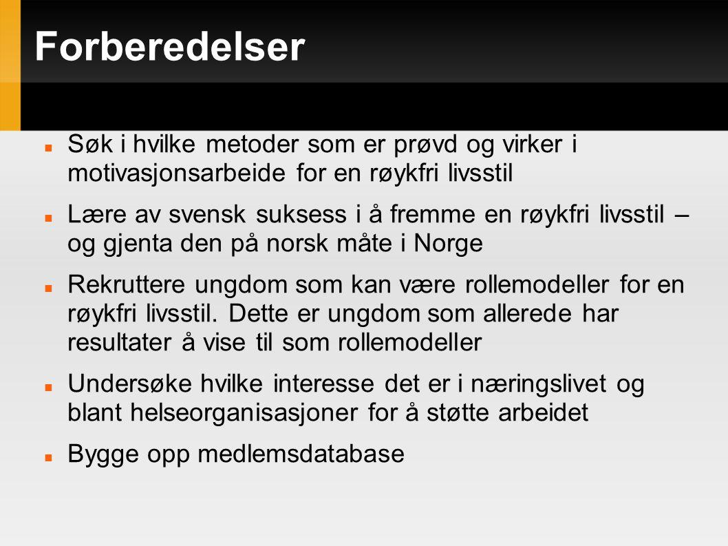 Forberedelser Søk i hvilke metoder som er prøvd og virker i motivasjonsarbeide for en røykfri livsstil Lære av svensk suksess i å fremme en røykfri livsstil – og gjenta den på norsk måte i Norge Rekruttere ungdom som kan være rollemodeller for en røykfri livsstil.