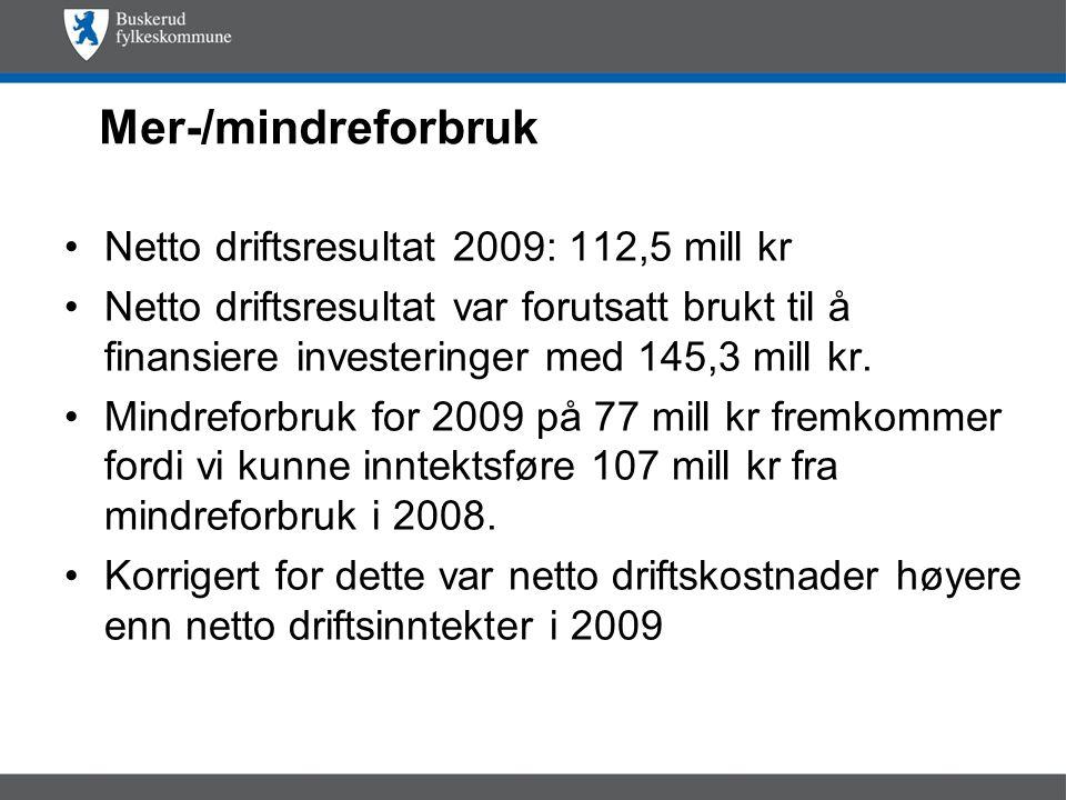 Mer-/mindreforbruk Netto driftsresultat 2009: 112,5 mill kr Netto driftsresultat var forutsatt brukt til å finansiere investeringer med 145,3 mill kr.