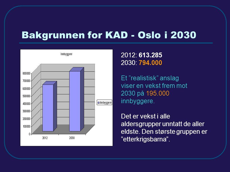 Befolkningsutviklingen Befolkningen i Bydelene Gamle Oslo, Grünerløkka og Sagene vil øke med 32 % frem mot 2020.