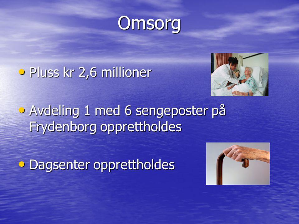 Omsorg Pluss kr 2,6 millioner Pluss kr 2,6 millioner Avdeling 1 med 6 sengeposter på Frydenborg opprettholdes Avdeling 1 med 6 sengeposter på Frydenborg opprettholdes Dagsenter opprettholdes Dagsenter opprettholdes