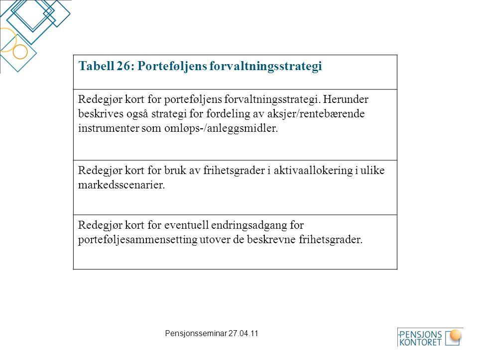 Pensjonsseminar 27.04.11 Tabell 26: Porteføljens forvaltningsstrategi Redegjør kort for porteføljens forvaltningsstrategi. Herunder beskrives også str