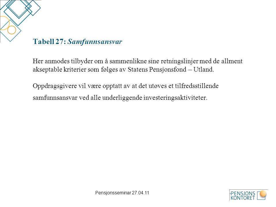 Pensjonsseminar 27.04.11 Tabell 27: Samfunnsansvar Her anmodes tilbyder om å sammenlikne sine retningslinjer med de allment akseptable kriterier som f