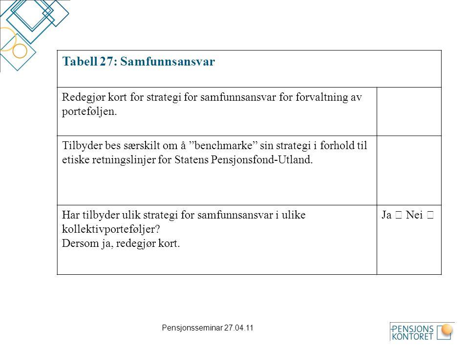 Pensjonsseminar 27.04.11 Tabell 27: Samfunnsansvar Redegjør kort for strategi for samfunnsansvar for forvaltning av porteføljen. Tilbyder bes særskilt