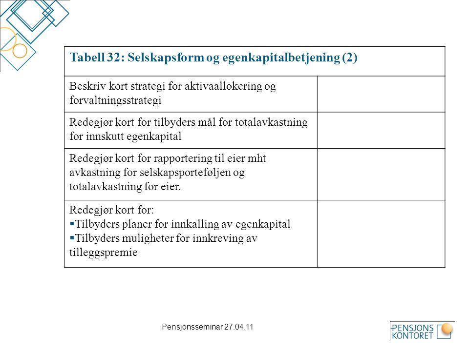 Pensjonsseminar 27.04.11 Tabell 32: Selskapsform og egenkapitalbetjening (2) Beskriv kort strategi for aktivaallokering og forvaltningsstrategi Redegj