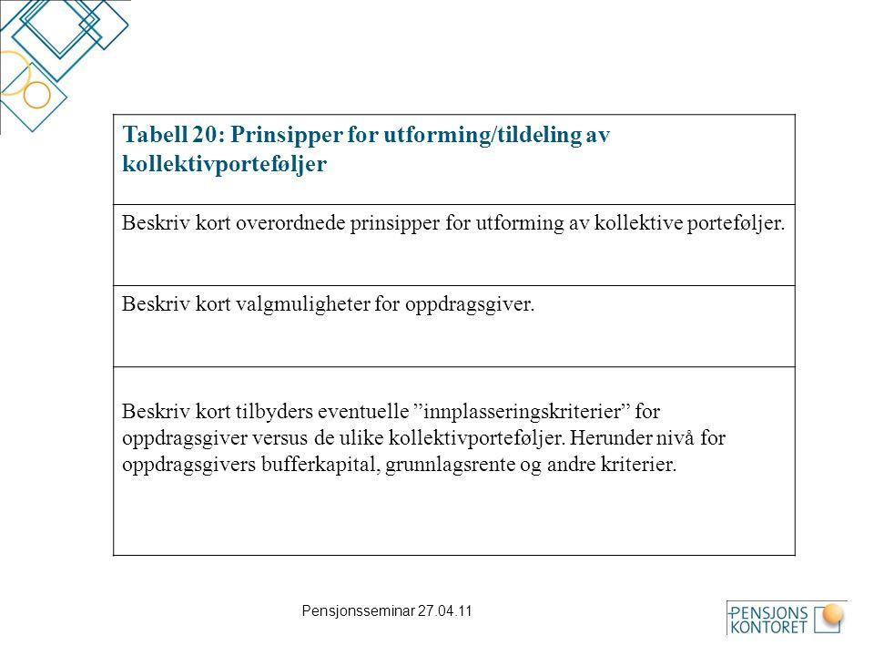 Pensjonsseminar 27.04.11 Tabell 25: Porteføljens aktivaallokering (3) AktivaklasserPortefølje- andel Frihets- grader Forventet årlig avkastning Avkastnings- variasjon (standardavvik) Rentebærende verdipapirer utenlandske  Durasjon gj.snittlig/maks: ….år/…år  Kredittkvalitet: Basel- vektet (gj.snitt): ….%  Kredittkvalitet: Rating- krav (gj.sn.