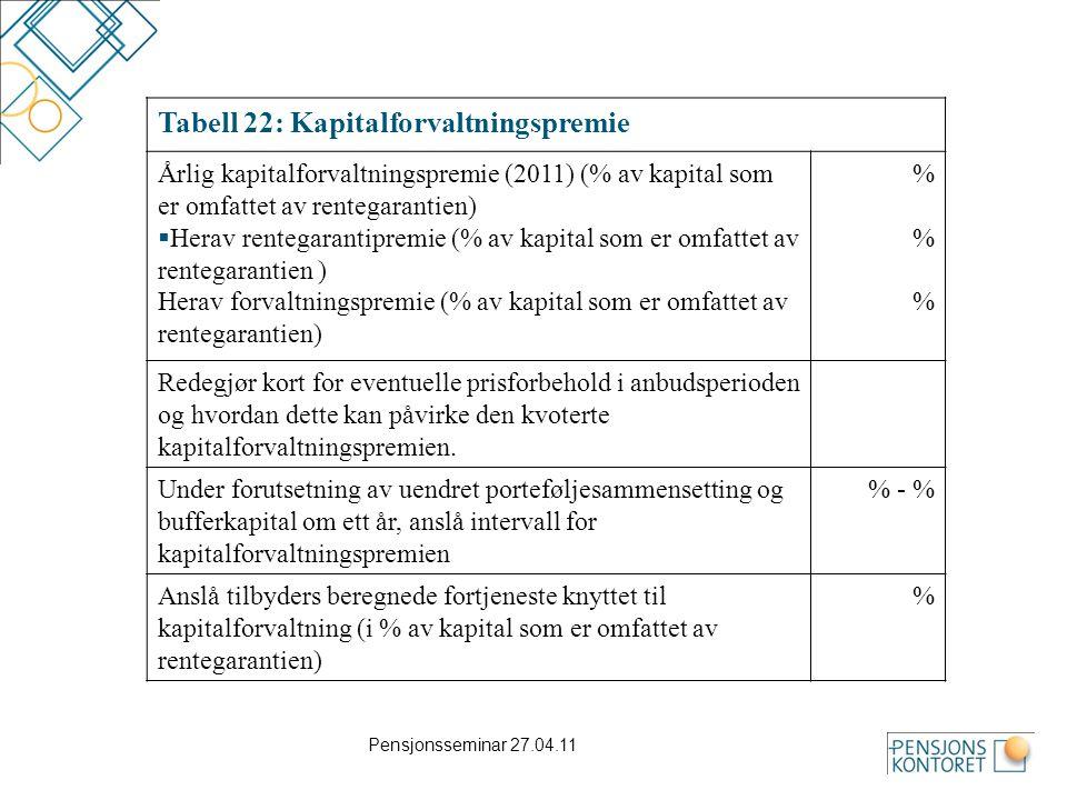 Pensjonsseminar 27.04.11 Tabell 23 – 26: Avkastning/risikoforhold Tilbyder skal i tabell 23 oppgi oppdragsgivers grunnlagsrente (pensjonskontraktens) og bufferkapital.