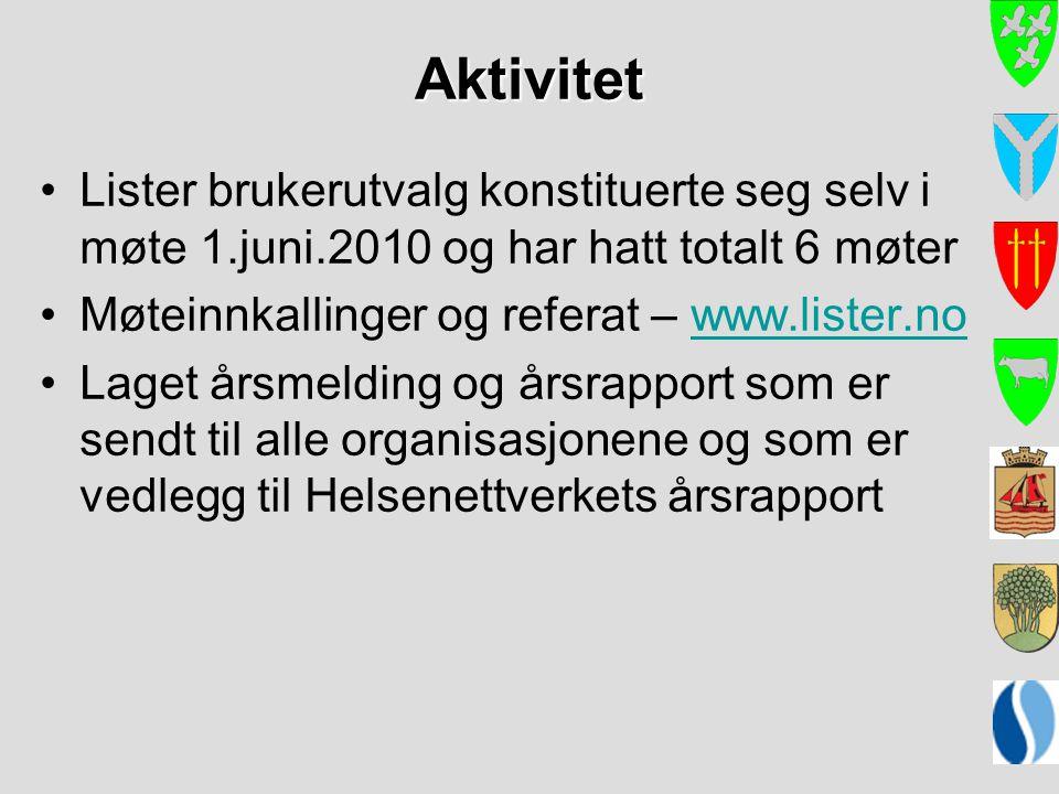 Aktivitet Lister brukerutvalg konstituerte seg selv i møte 1.juni.2010 og har hatt totalt 6 møter Møteinnkallinger og referat – www.lister.nowww.liste
