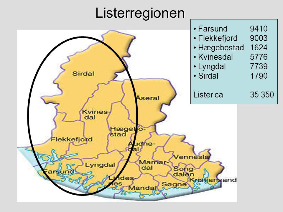 Helsenettverk Lister Listerregionen Farsund 9410 Flekkefjord 9003 Hægebostad 1624 Kvinesdal 5776 Lyngdal 7739 Sirdal 1790 Lister ca 35 350