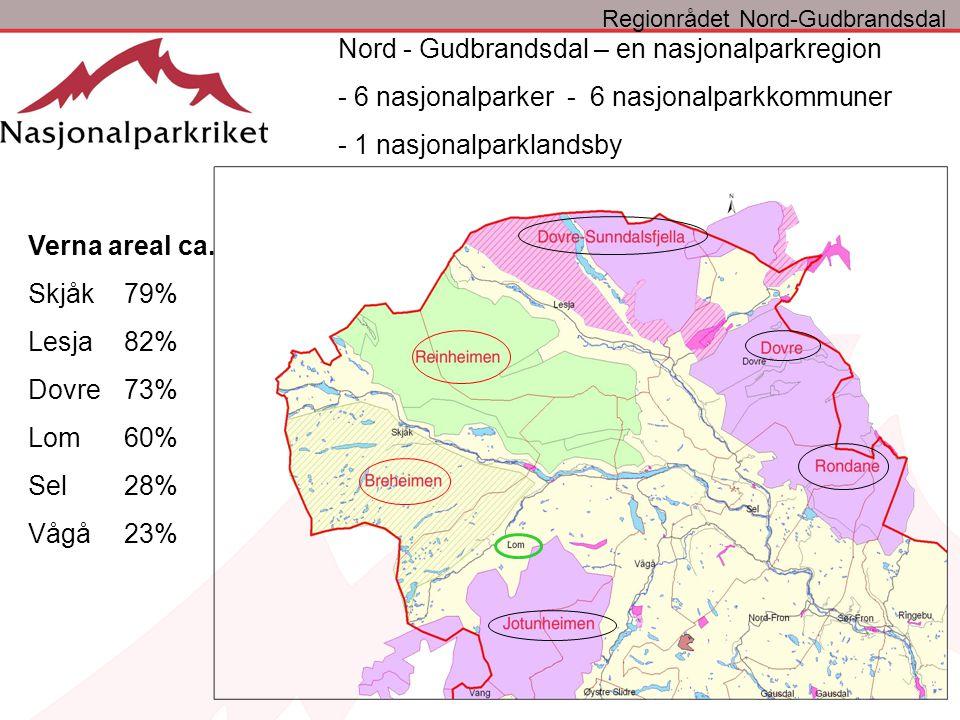 Verna areal ca. Skjåk79% Lesja82% Dovre73% Lom60% Sel28% Vågå23% Nord - Gudbrandsdal – en nasjonalparkregion - 6 nasjonalparker - 6 nasjonalparkkommun