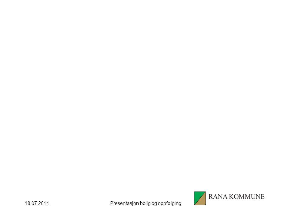 18.07.2014Presentasjon bolig og oppfølging
