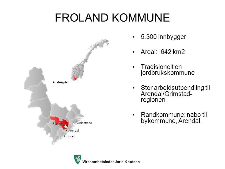 Virksomhetsleder Jarle Knutsen FROLAND KOMMUNE 5.300 innbygger Areal: 642 km2 Tradisjonelt en jordbrukskommune Stor arbeidsutpendling til Arendal/Grim