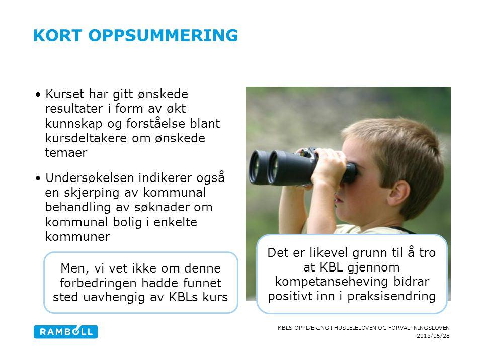 2013/05/28 KBLS OPPLÆRING I HUSLEIELOVEN OG FORVALTNINGSLOVEN KORT OPPSUMMERING Kurset har gitt ønskede resultater i form av økt kunnskap og forståels