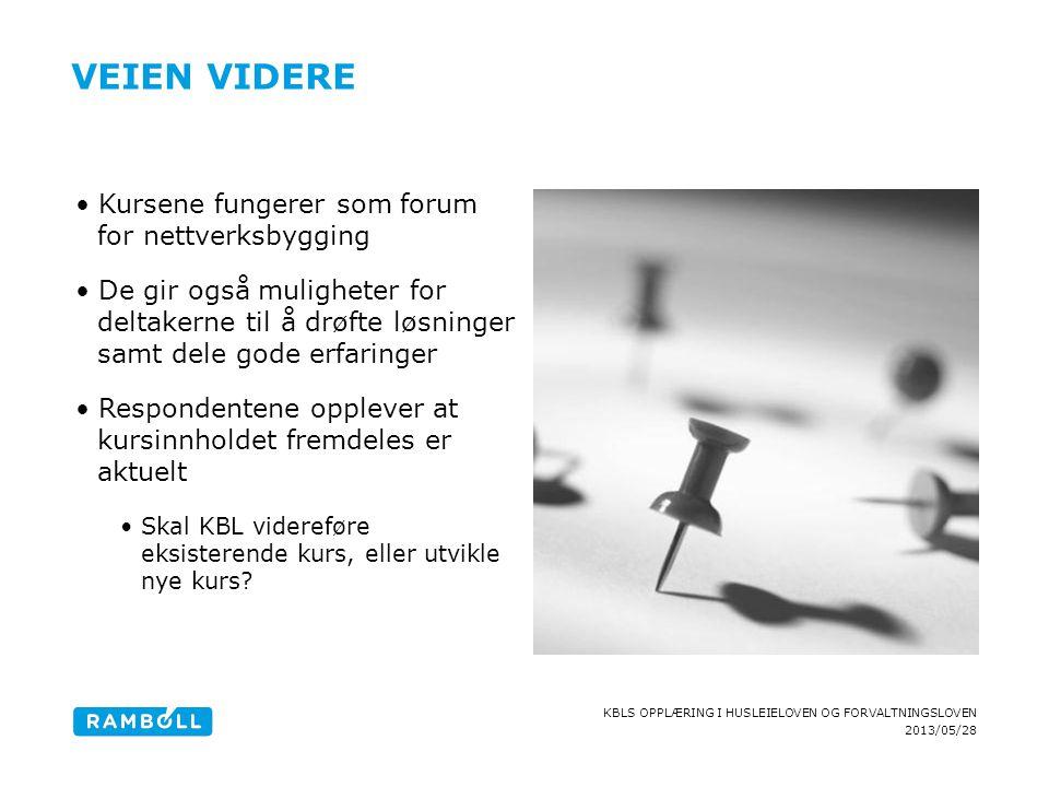 2013/05/28 KBLS OPPLÆRING I HUSLEIELOVEN OG FORVALTNINGSLOVEN VEIEN VIDERE Kursene fungerer som forum for nettverksbygging De gir også muligheter for