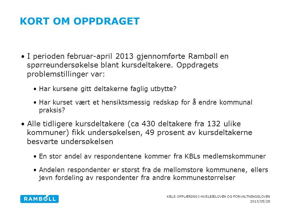 2013/05/28 KBLS OPPLÆRING I HUSLEIELOVEN OG FORVALTNINGSLOVEN KORT OM OPPDRAGET I perioden februar-april 2013 gjennomførte Rambøll en spørreundersøkel