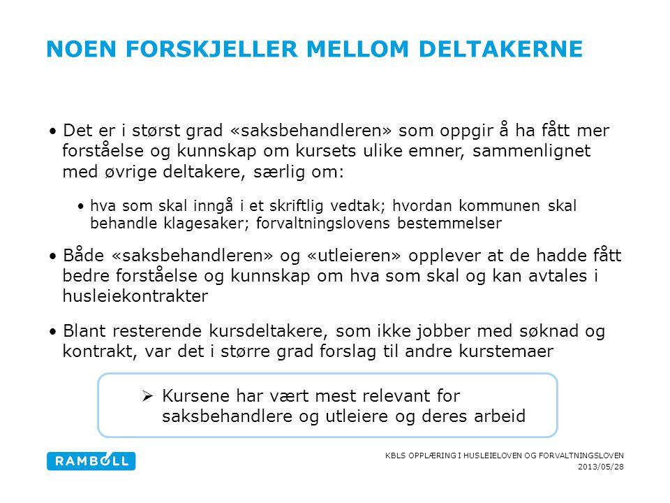 2013/05/28 KBLS OPPLÆRING I HUSLEIELOVEN OG FORVALTNINGSLOVEN NOEN FORSKJELLER MELLOM DELTAKERNE Det er i størst grad «saksbehandleren» som oppgir å h