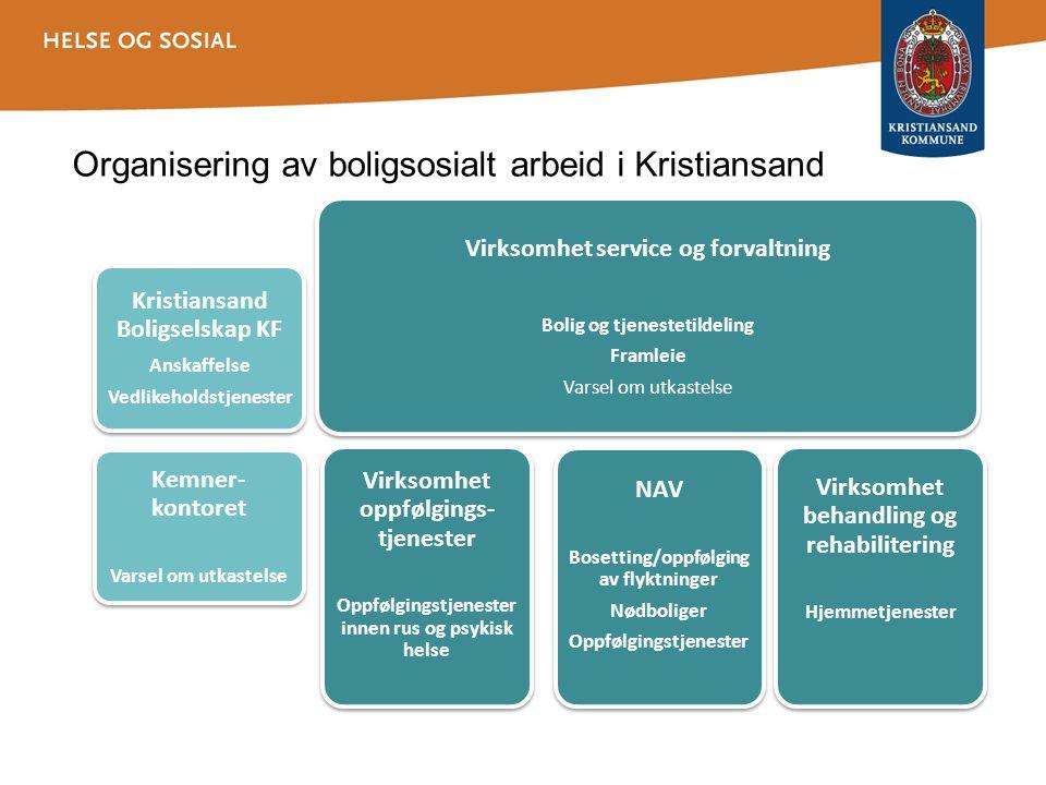 Kristiansand Boligselskap KF Anskaffelse Vedlikeholdstjenester Kemner- kontoret Varsel om utkastelse Virksomhet service og forvaltning Bolig og tjenes