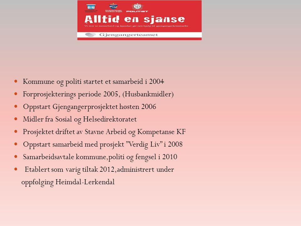 Kommune og politi startet et samarbeid i 2004 Forprosjekterings periode 2005, (Husbankmidler) Oppstart Gjengangerprosjektet høsten 2006 Midler fra Sos