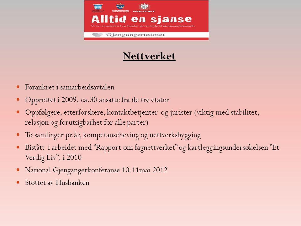 Nettverket Forankret i samarbeidsavtalen Opprettet i 2009, ca.30 ansatte fra de tre etater Oppfølgere, etterforskere, kontaktbetjenter og jurister (vi