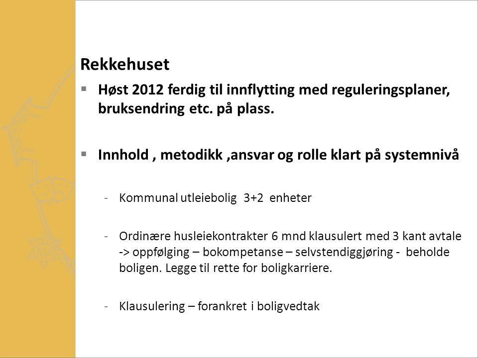 Rekkehuset  Høst 2012 ferdig til innflytting med reguleringsplaner, bruksendring etc. på plass.  Innhold, metodikk,ansvar og rolle klart på systemni