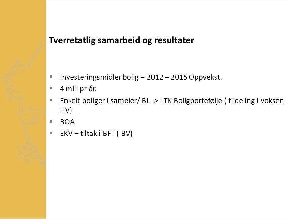 Tverretatlig samarbeid og resultater  Investeringsmidler bolig – 2012 – 2015 Oppvekst.  4 mill pr år.  Enkelt boliger i sameier/ BL -> i TK Boligpo