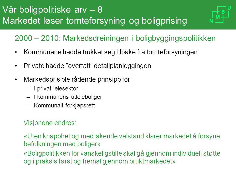 Vår boligpolitiske arv – 8 Markedet løser tomteforsyning og boligprising 2000 – 2010: Markedsdreiningen i boligbyggingspolitikken Kommunene hadde truk