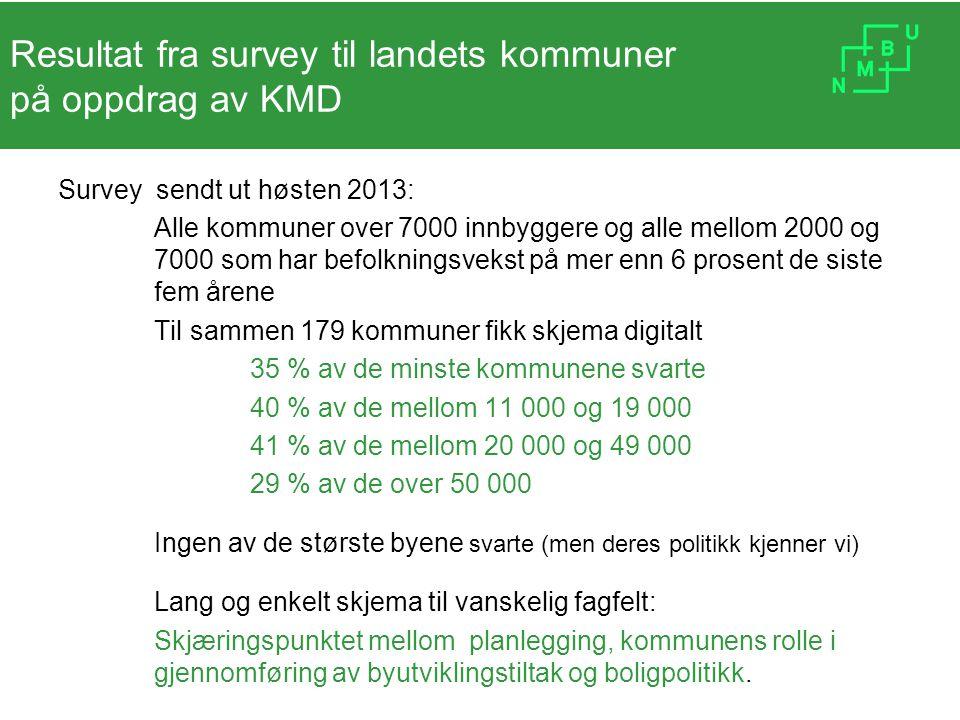 Resultat fra survey til landets kommuner på oppdrag av KMD Survey sendt ut høsten 2013: Alle kommuner over 7000 innbyggere og alle mellom 2000 og 7000