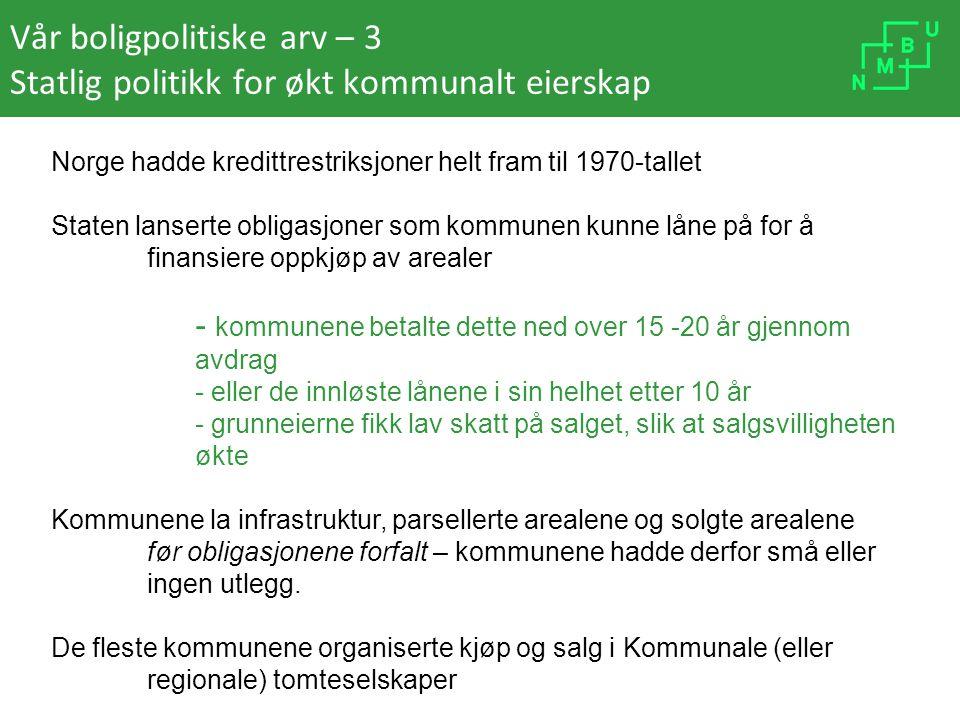 Vår boligpolitiske arv – 3 Statlig politikk for økt kommunalt eierskap Norge hadde kredittrestriksjoner helt fram til 1970-tallet Staten lanserte obli