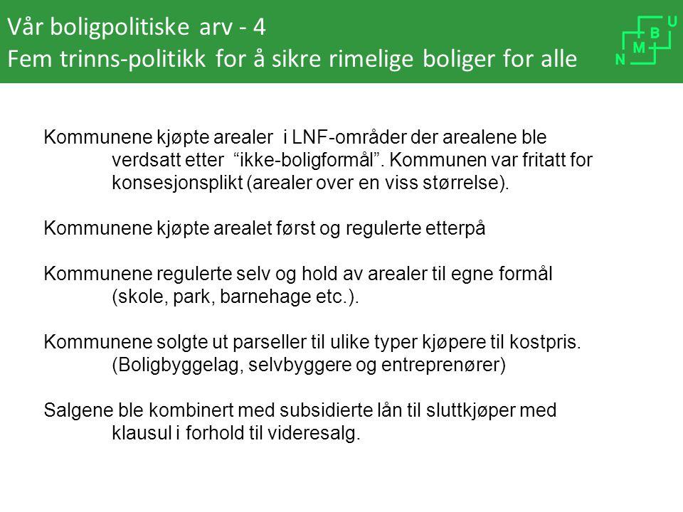 Vår boligpolitiske arv - 4 Fem trinns-politikk for å sikre rimelige boliger for alle Kommunene kjøpte arealer i LNF-områder der arealene ble verdsatt
