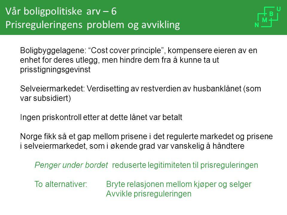 """Vår boligpolitiske arv – 6 Prisreguleringens problem og avvikling Boligbyggelagene: """"Cost cover principle"""", kompensere eieren av en enhet for deres ut"""
